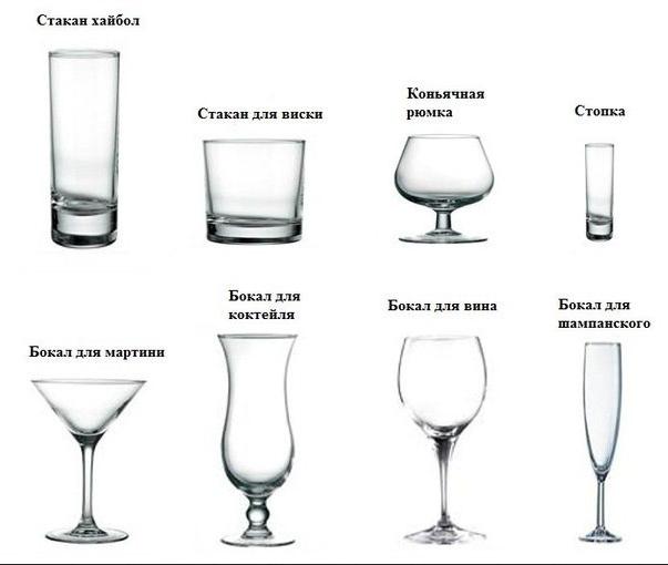 Стаканы и бокалы